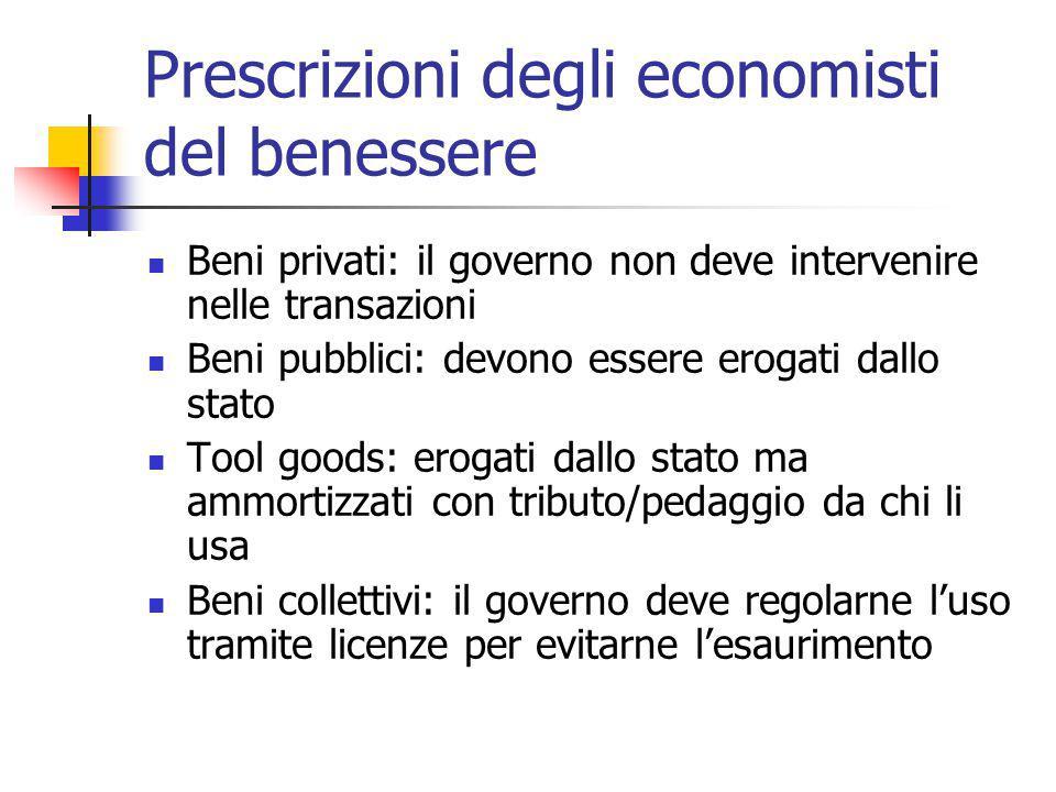 Prescrizioni degli economisti del benessere