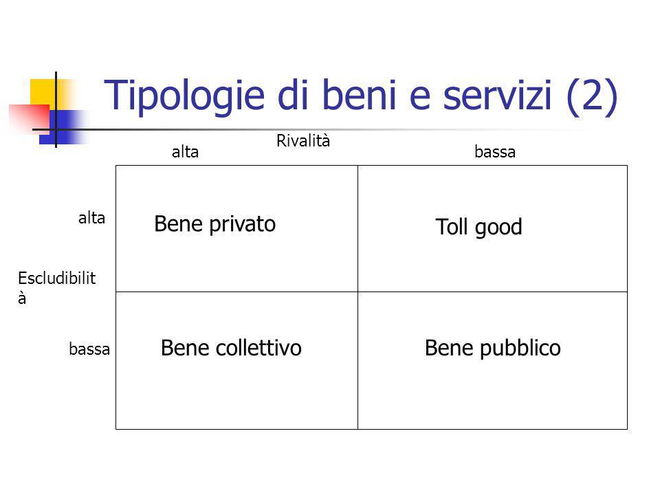 Tipologie di beni e servizi (2)