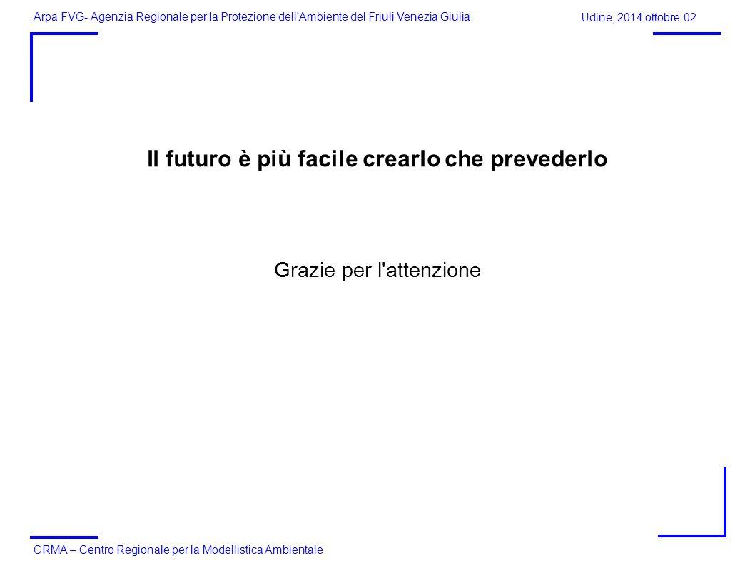 Il futuro è più facile crearlo che prevederlo
