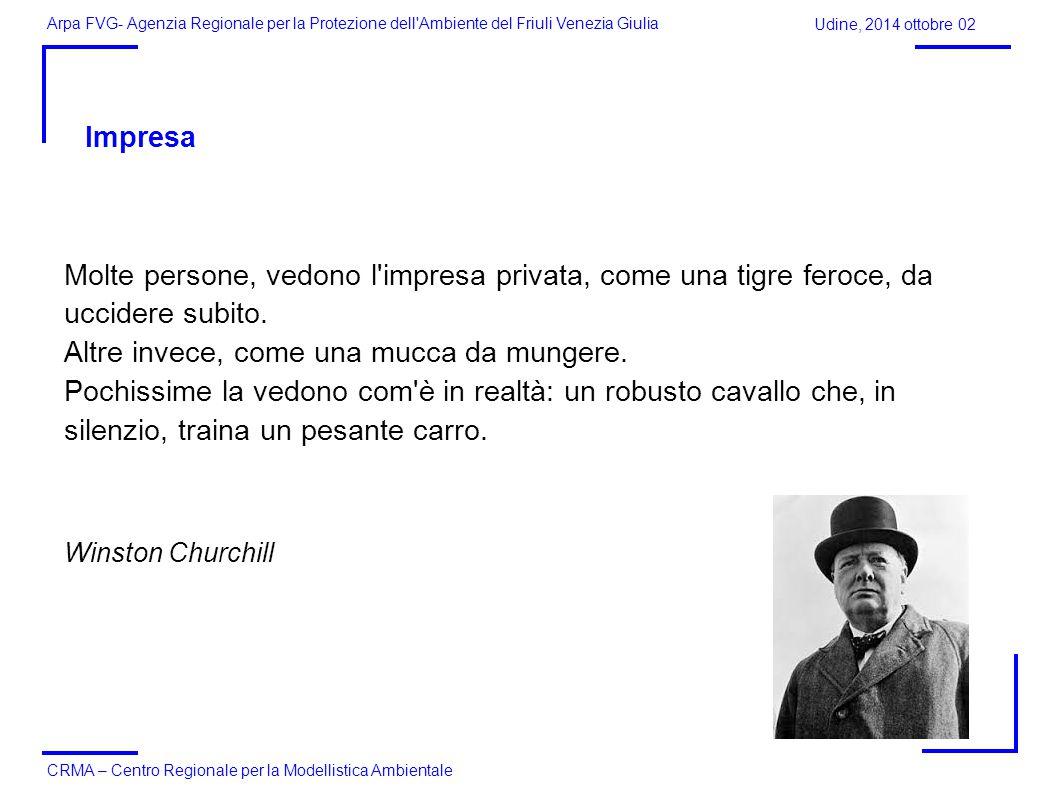 Winston Churchill Impresa