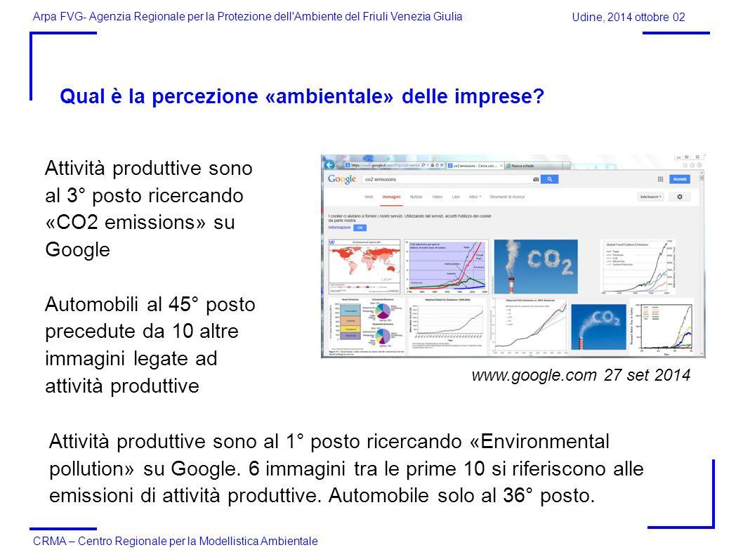 Qual è la percezione «ambientale» delle imprese