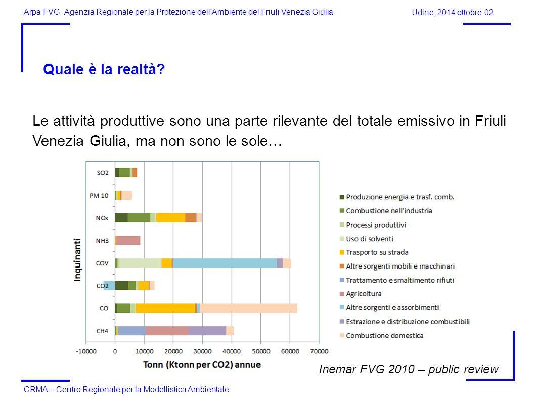 Arpa FVG- Agenzia Regionale per la Protezione dell Ambiente del Friuli Venezia Giulia