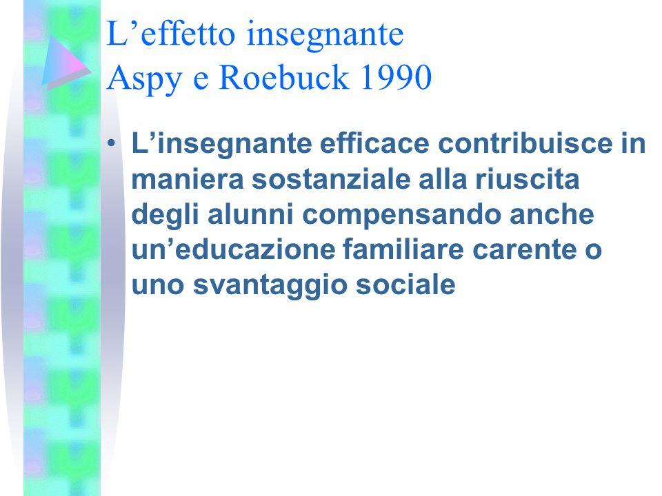 L'effetto insegnante Aspy e Roebuck 1990
