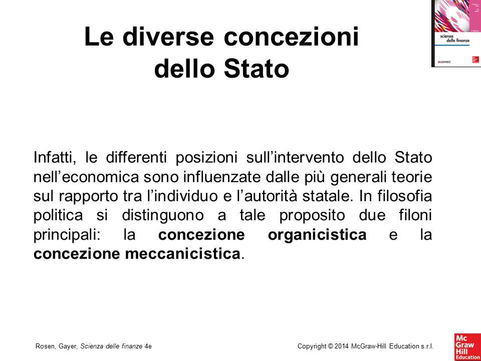 Le diverse concezioni dello Stato