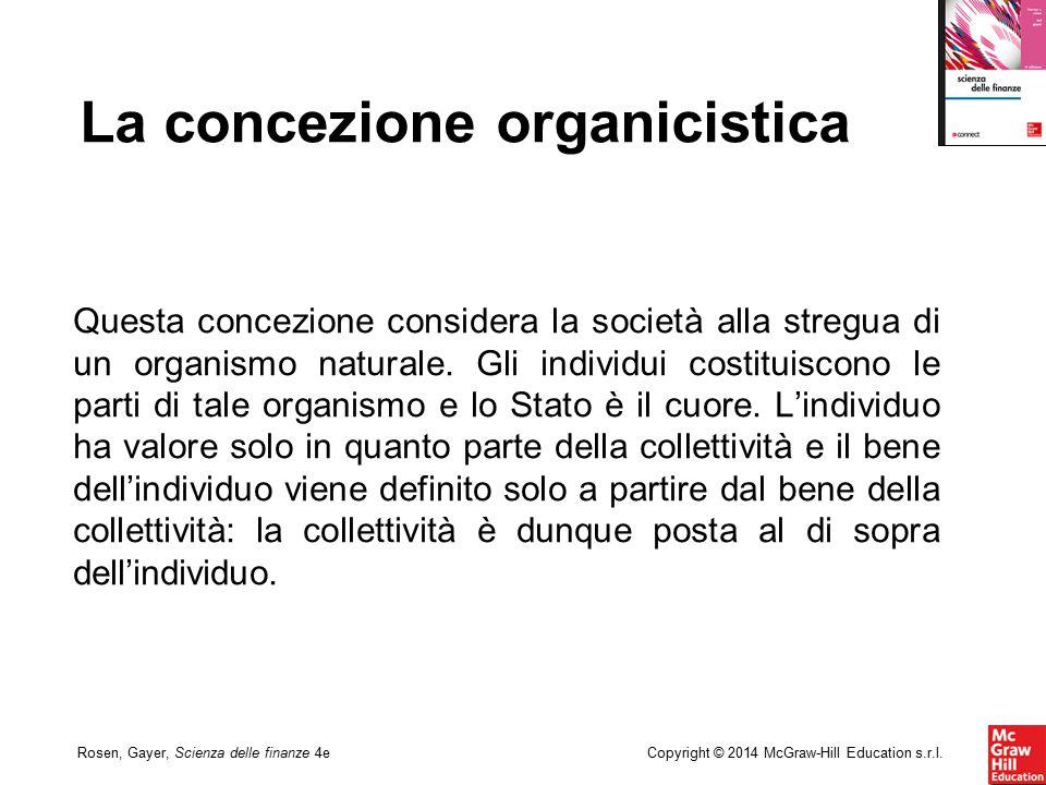 La concezione organicistica