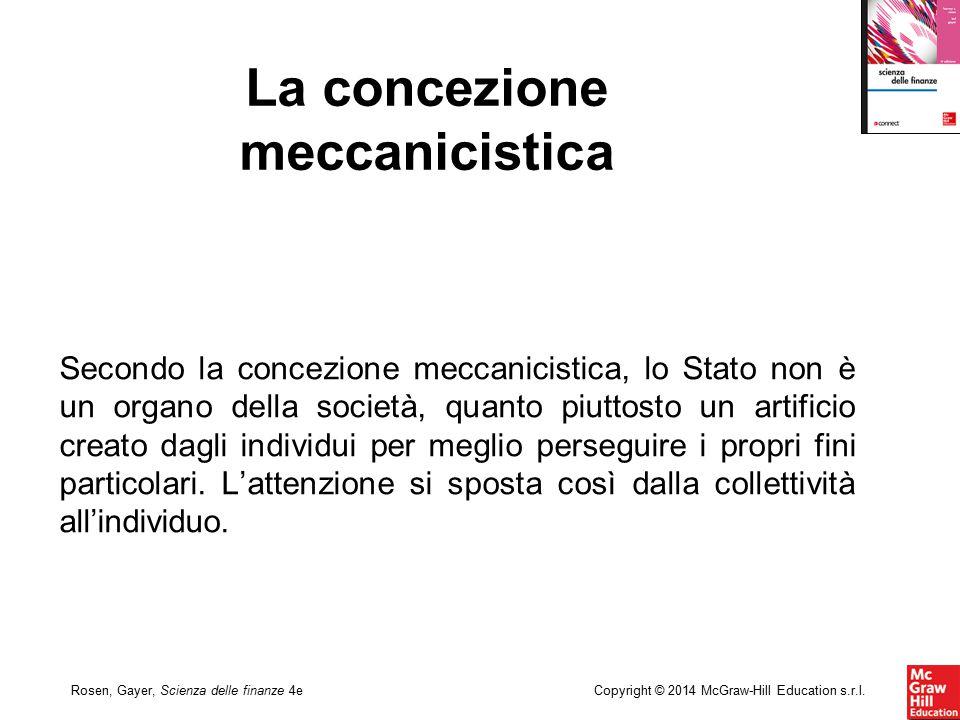 La concezione meccanicistica