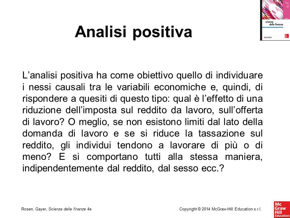 Analisi positiva