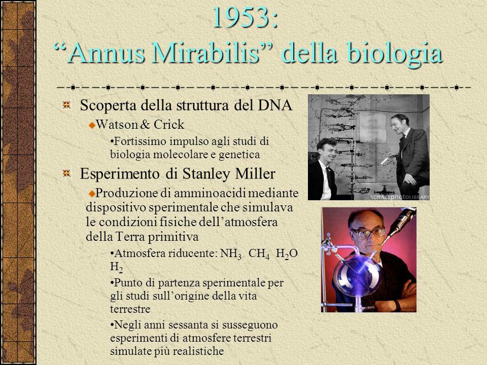1953: Annus Mirabilis della biologia