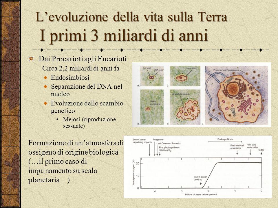 L'evoluzione della vita sulla Terra I primi 3 miliardi di anni