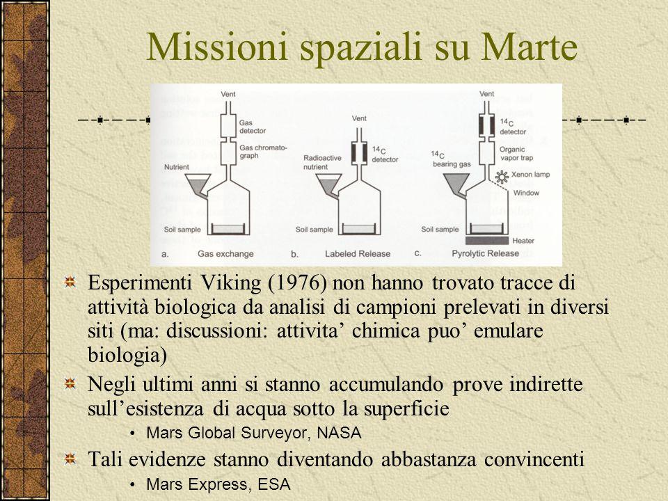 Missioni spaziali su Marte