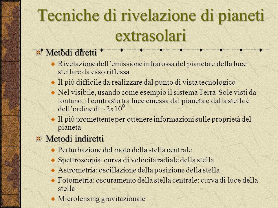 Tecniche di rivelazione di pianeti extrasolari