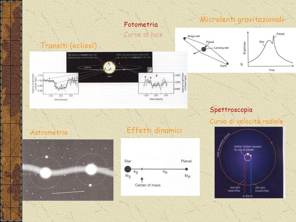 Microlenti gravitazionali