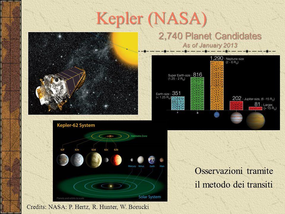 Kepler (NASA) 2,740 Planet Candidates Osservazioni tramite