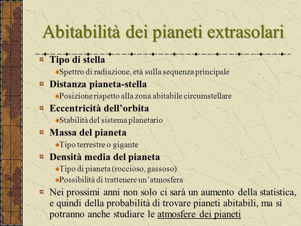 Abitabilità dei pianeti extrasolari