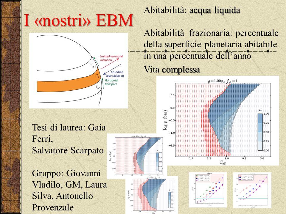 Abitabilità: acqua liquida Abitabilità frazionaria: percentuale della superficie planetaria abitabile in una percentuale dell'anno