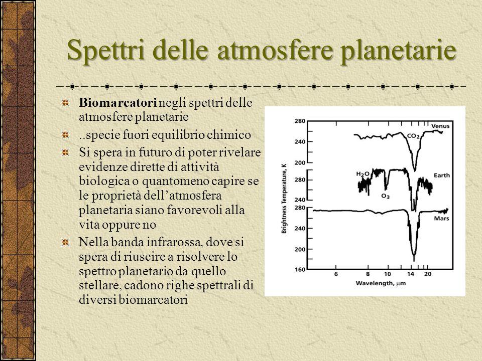 Spettri delle atmosfere planetarie