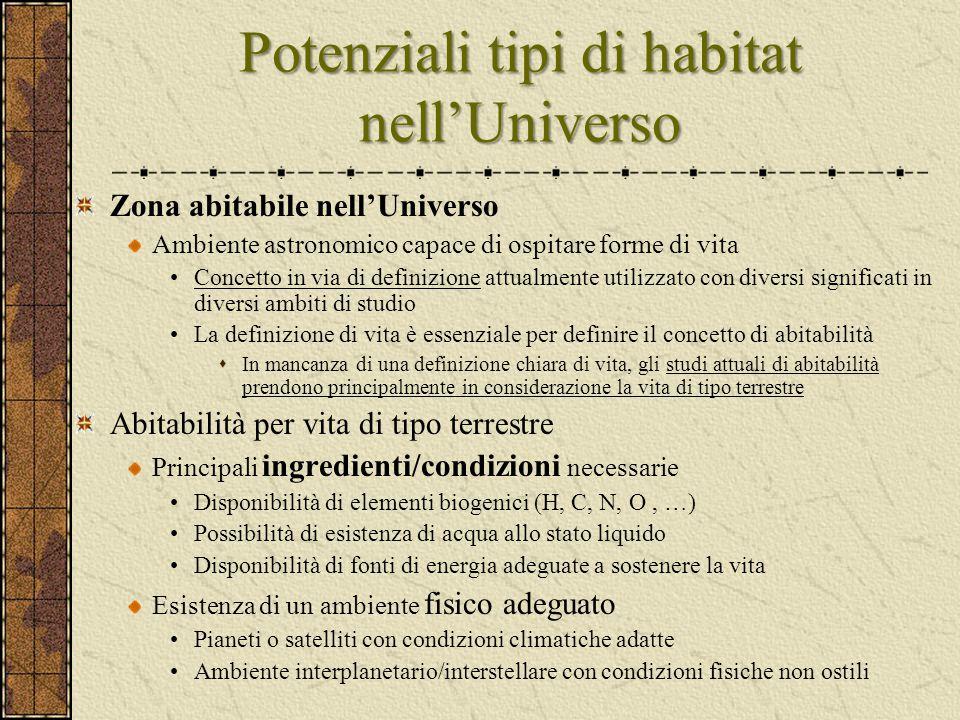 Potenziali tipi di habitat nell'Universo