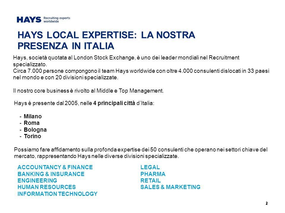 HAYS LOCAL EXPERTISE: LA NOSTRA PRESENZA IN ITALIA