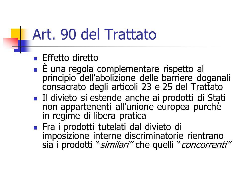 Art. 90 del Trattato Effetto diretto