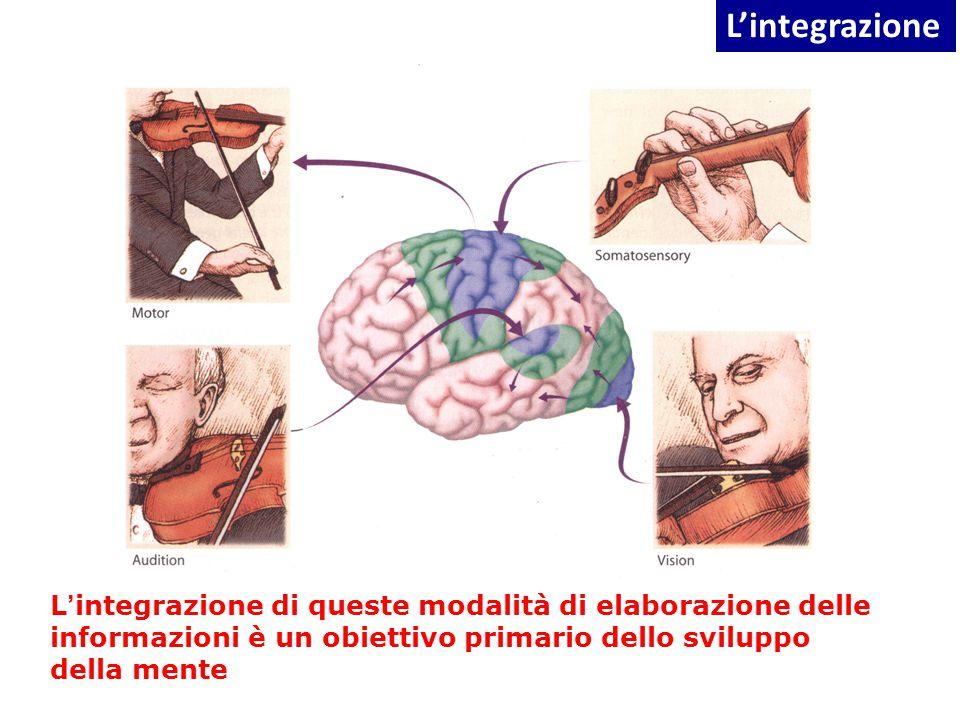 L'integrazione L'integrazione di queste modalità di elaborazione delle informazioni è un obiettivo primario dello sviluppo della mente.