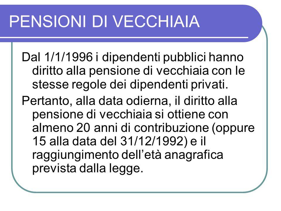 PENSIONI DI VECCHIAIA Dal 1/1/1996 i dipendenti pubblici hanno diritto alla pensione di vecchiaia con le stesse regole dei dipendenti privati.