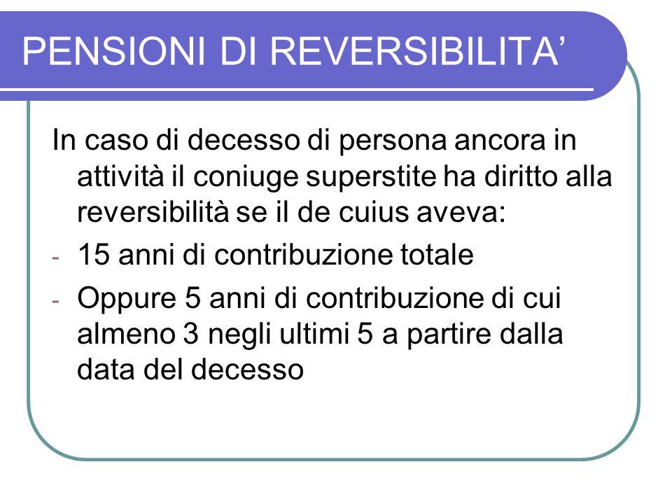 PENSIONI DI REVERSIBILITA'