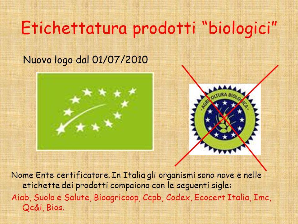 Etichettatura prodotti biologici