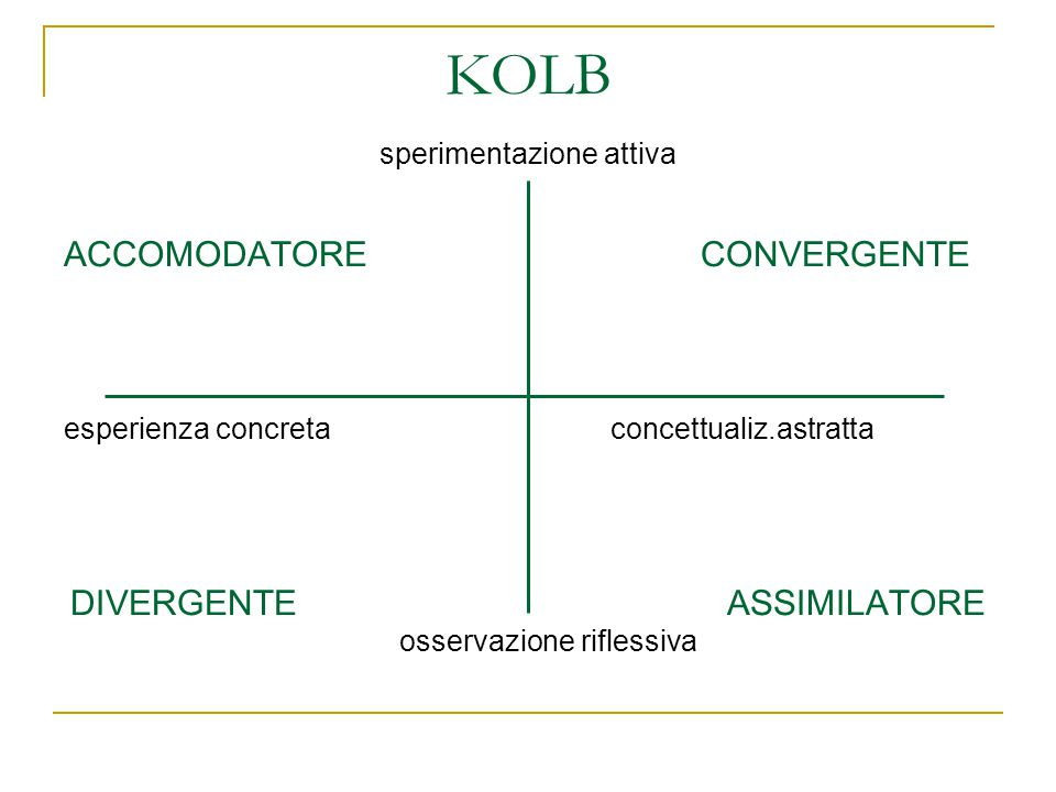 KOLB ACCOMODATORE CONVERGENTE