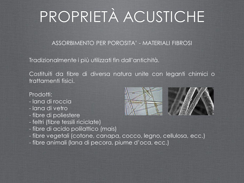 ASSORBIMENTO PER POROSITA' - MATERIALI FIBROSI