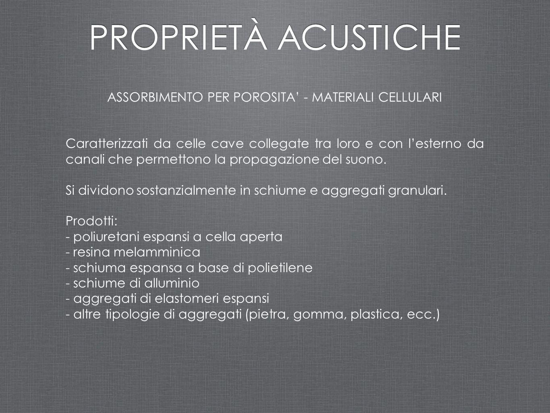 ASSORBIMENTO PER POROSITA' - MATERIALI CELLULARI