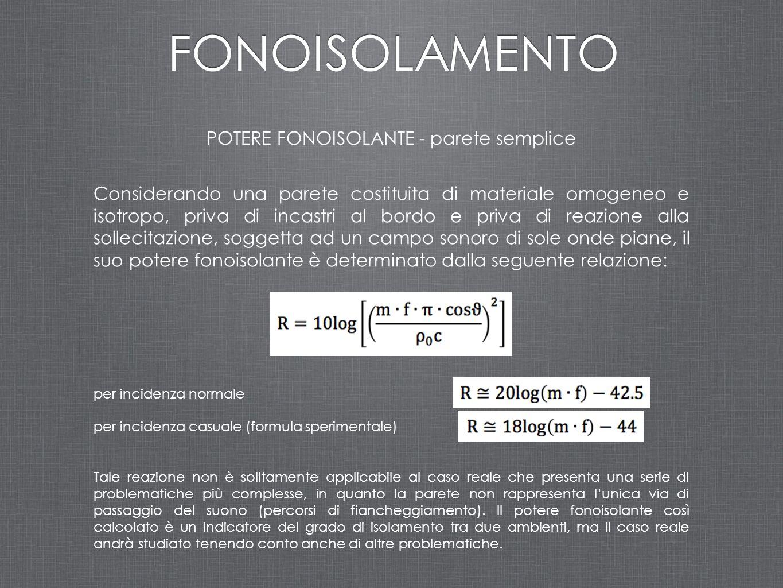 POTERE FONOISOLANTE - parete semplice