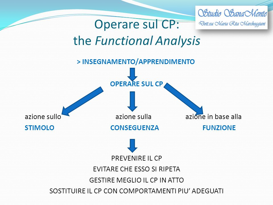 Operare sul CP: the Functional Analysis
