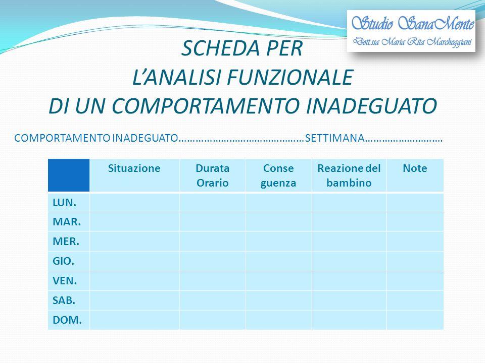 SCHEDA PER L'ANALISI FUNZIONALE DI UN COMPORTAMENTO INADEGUATO