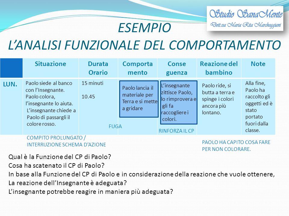 ESEMPIO L'ANALISI FUNZIONALE DEL COMPORTAMENTO