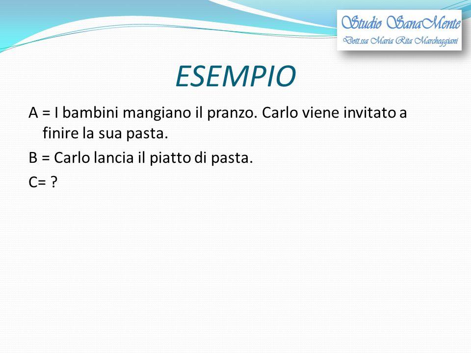 ESEMPIO A = I bambini mangiano il pranzo. Carlo viene invitato a finire la sua pasta.