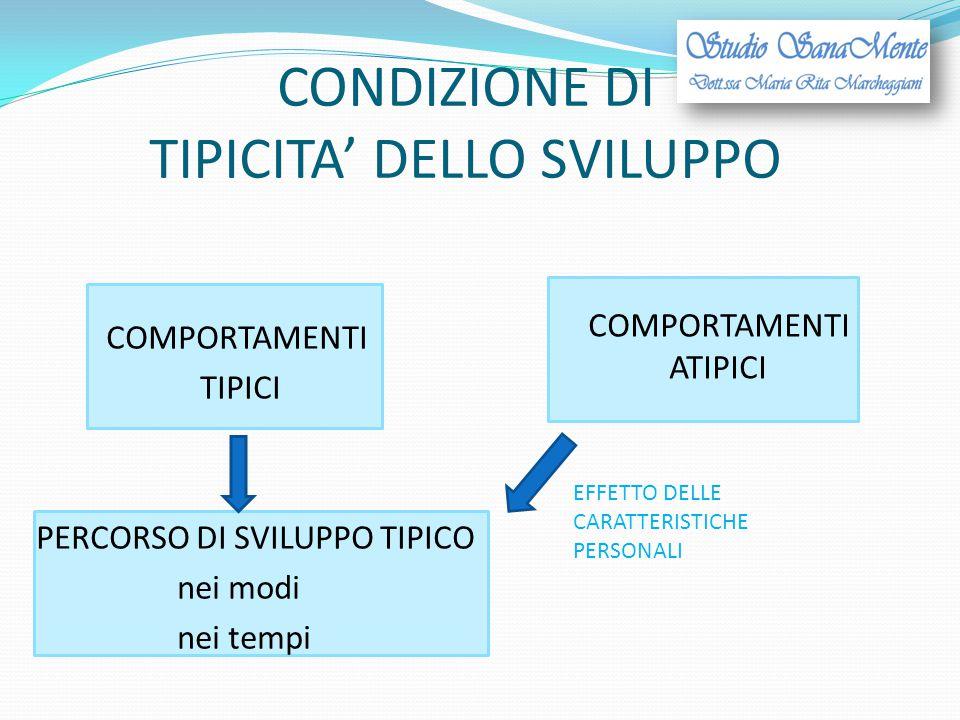 CONDIZIONE DI TIPICITA' DELLO SVILUPPO