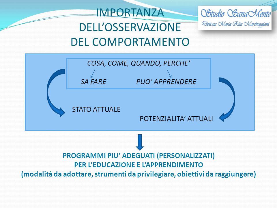 IMPORTANZA DELL'OSSERVAZIONE DEL COMPORTAMENTO
