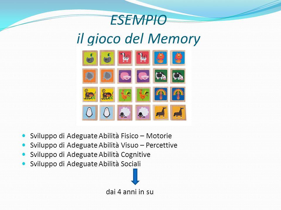 ESEMPIO il gioco del Memory