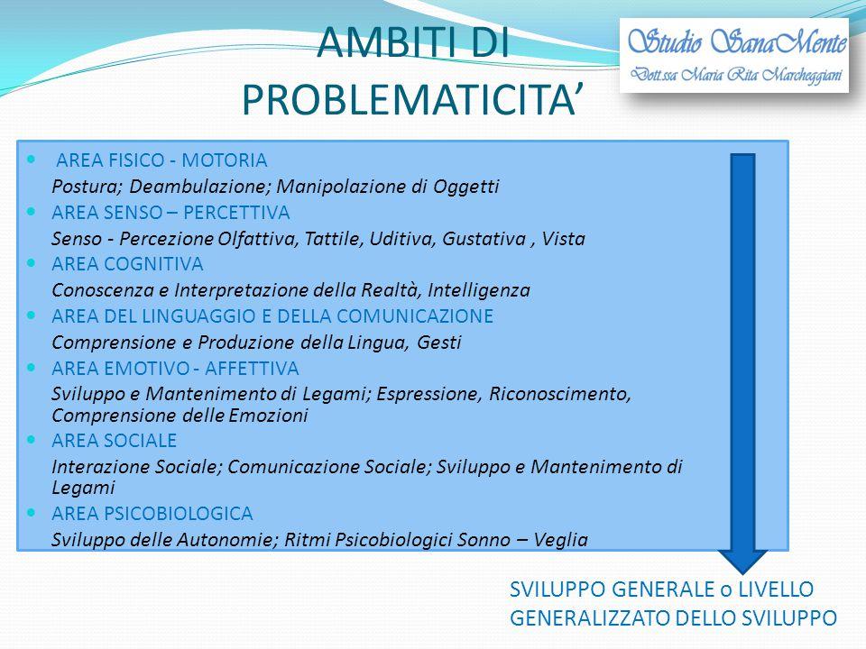 AMBITI DI PROBLEMATICITA'