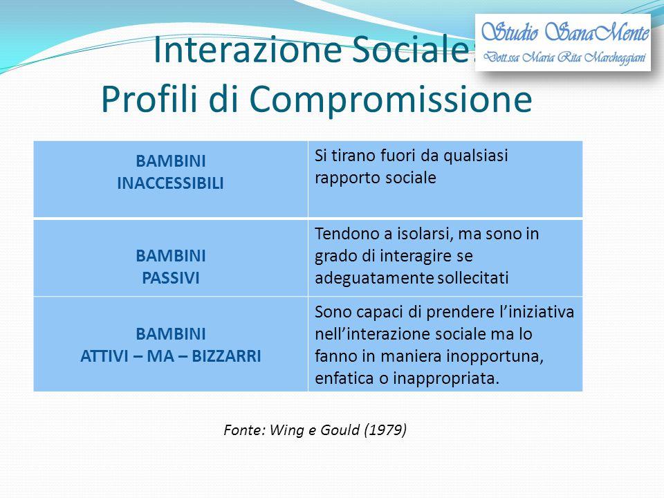 Interazione Sociale: Profili di Compromissione