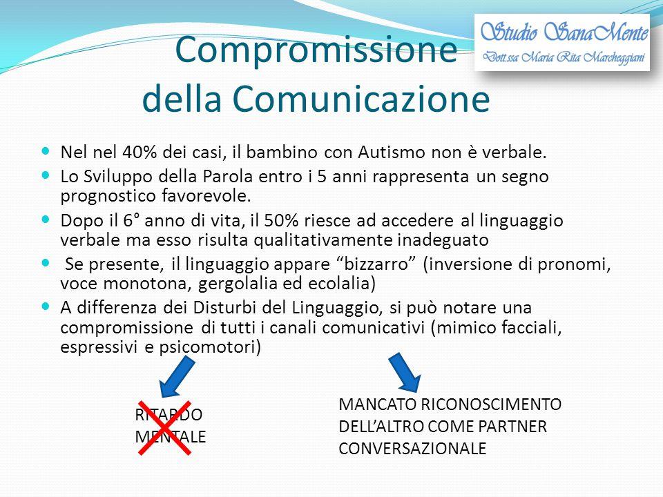 Compromissione della Comunicazione