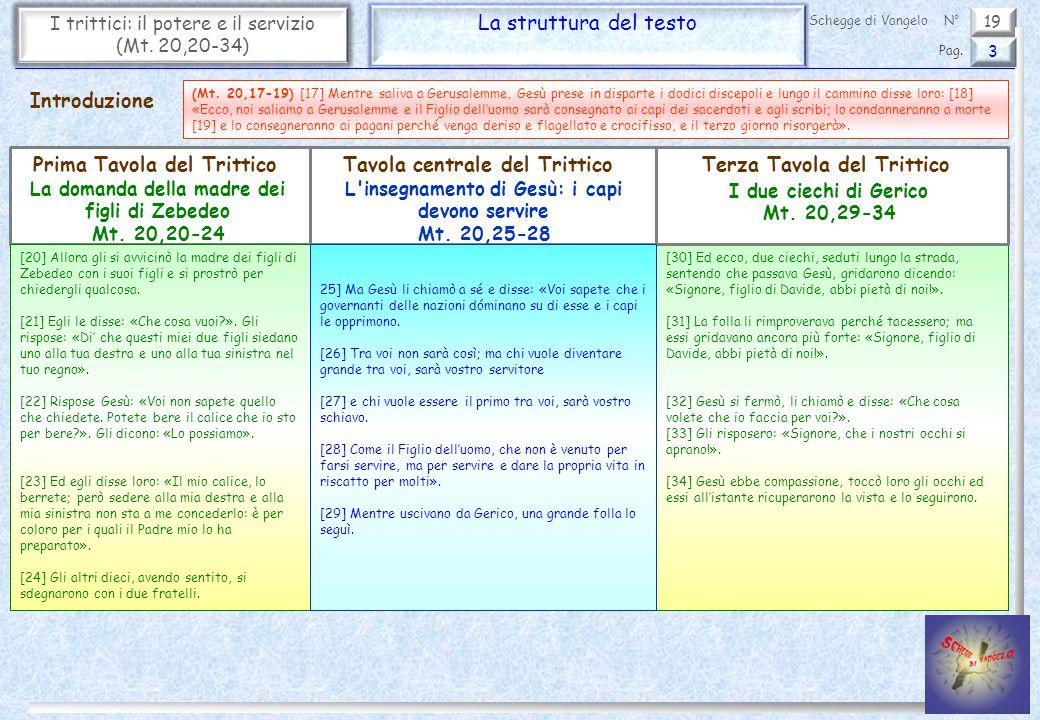 La struttura del testo Introduzione Prima Tavola del Trittico