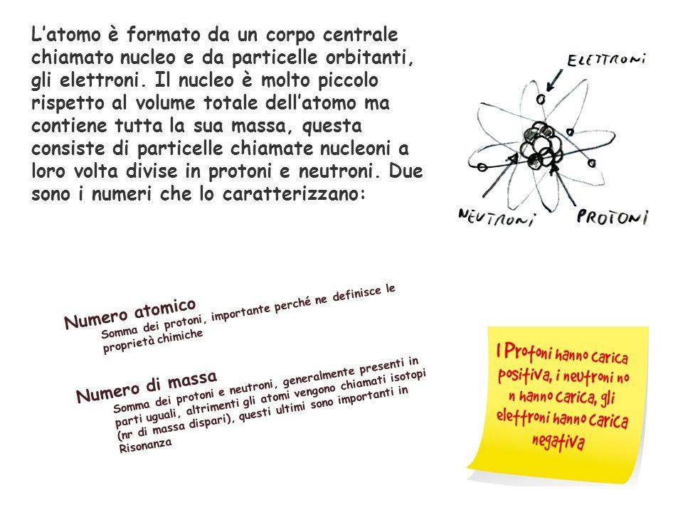 L'atomo è formato da un corpo centrale chiamato nucleo e da particelle orbitanti, gli elettroni. Il nucleo è molto piccolo rispetto al volume totale dell'atomo ma contiene tutta la sua massa, questa consiste di particelle chiamate nucleoni a loro volta divise in protoni e neutroni. Due sono i numeri che lo caratterizzano: