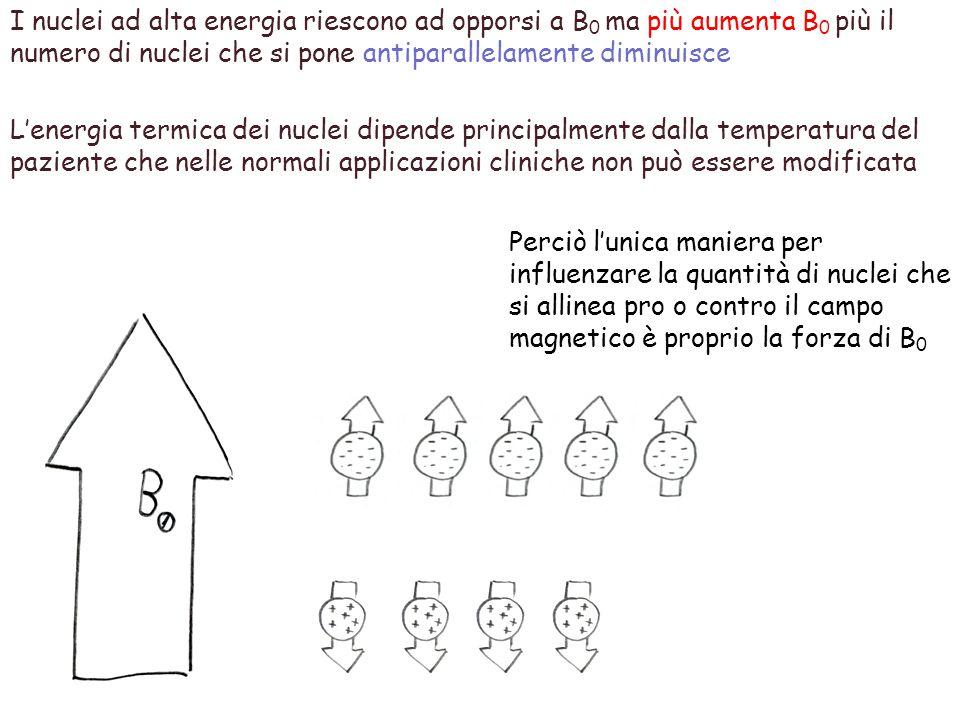 I nuclei ad alta energia riescono ad opporsi a B0 ma più aumenta B0 più il numero di nuclei che si pone antiparallelamente diminuisce