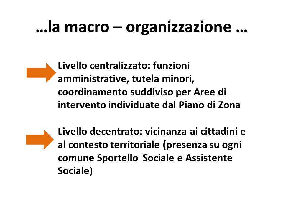 …la macro – organizzazione …