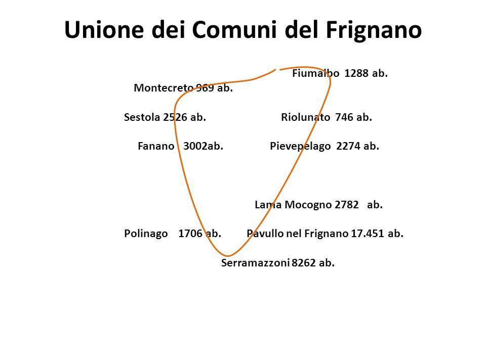 Unione dei Comuni del Frignano