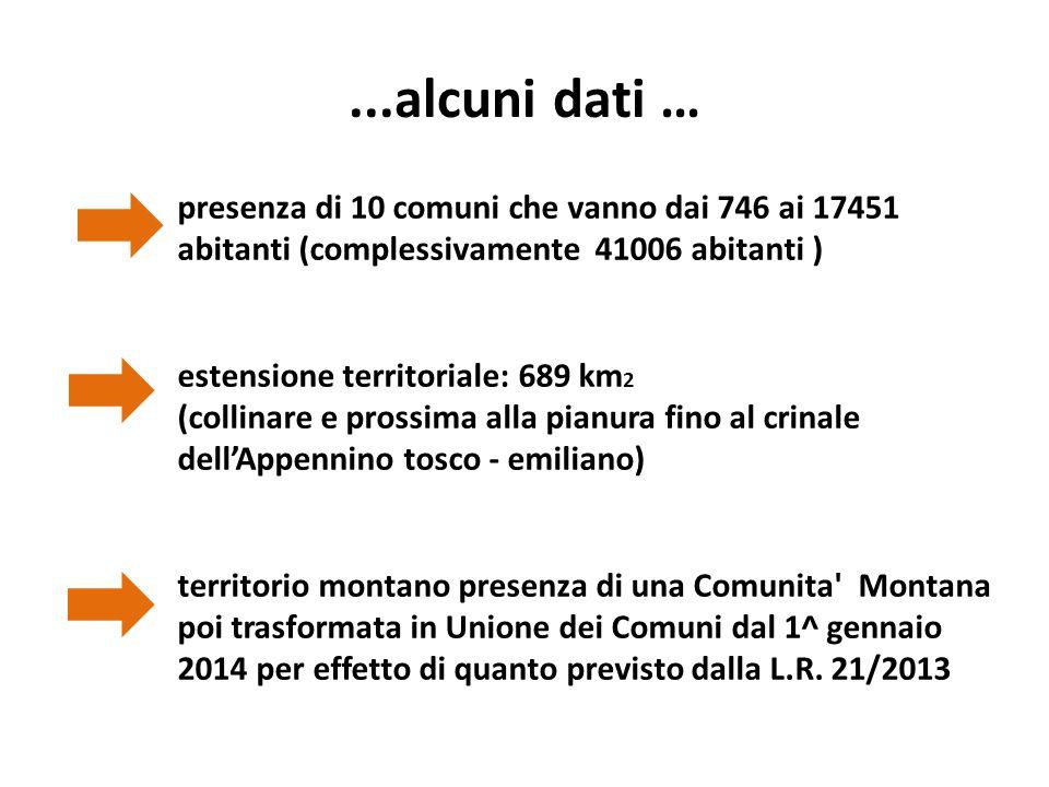 ...alcuni dati … presenza di 10 comuni che vanno dai 746 ai 17451 abitanti (complessivamente 41006 abitanti )
