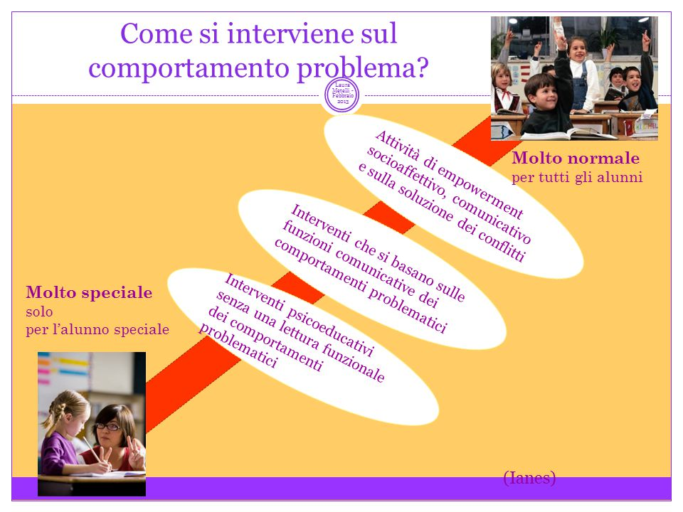 Come si interviene sul comportamento problema