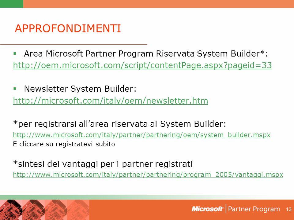 APPROFONDIMENTI Area Microsoft Partner Program Riservata System Builder*: http://oem.microsoft.com/script/contentPage.aspx pageid=33.