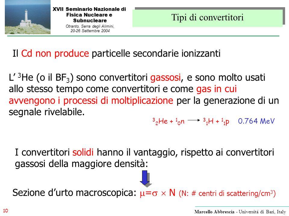 Il Cd non produce particelle secondarie ionizzanti